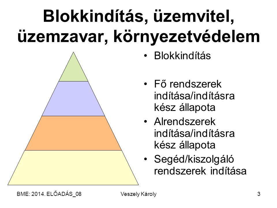 BME: 2014. ELŐADÁS_08Veszely Károly3 Blokkindítás, üzemvitel, üzemzavar, környezetvédelem Blokkindítás Fő rendszerek indítása/indításra kész állapota