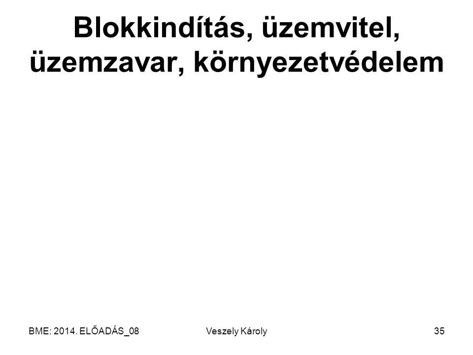 BME: 2014. ELŐADÁS_08Veszely Károly35 Blokkindítás, üzemvitel, üzemzavar, környezetvédelem