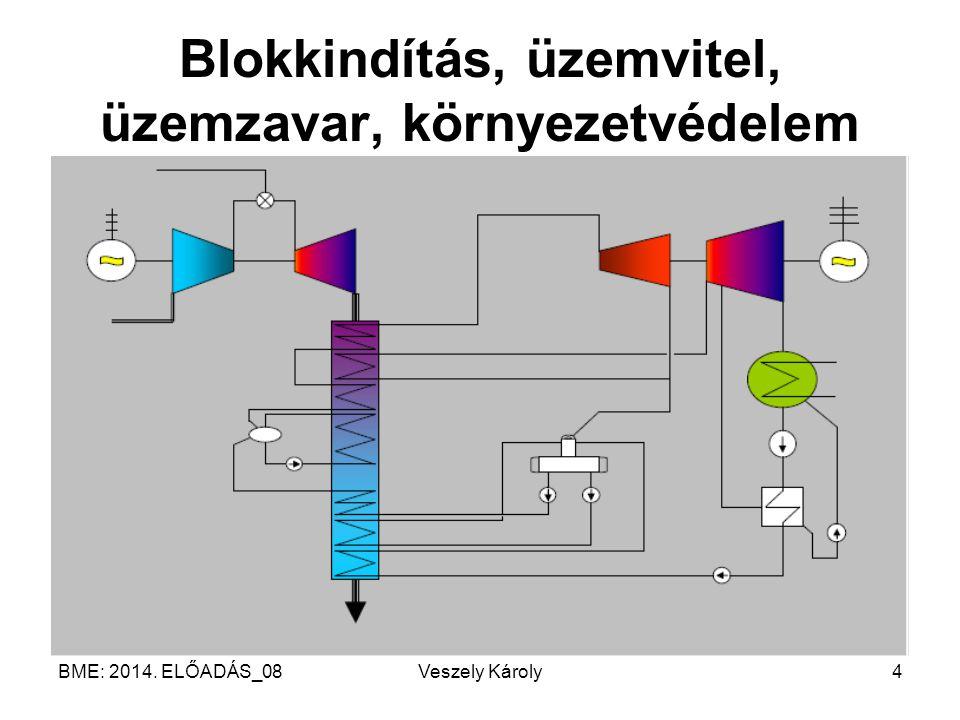 BME: 2014. ELŐADÁS_08Veszely Károly4 Blokkindítás, üzemvitel, üzemzavar, környezetvédelem