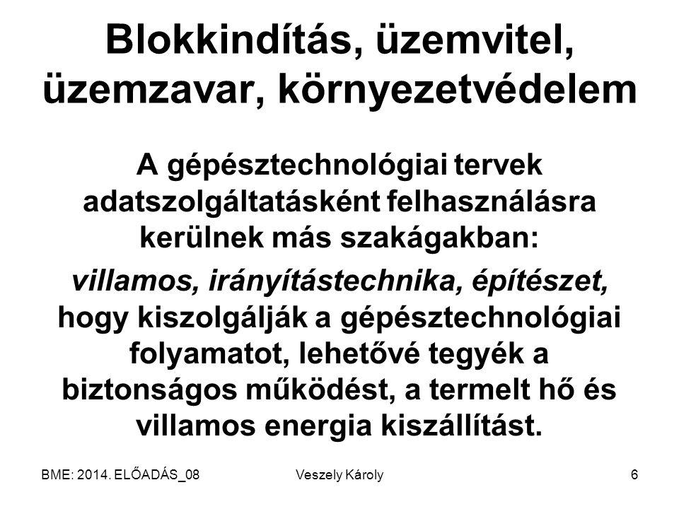BME: 2014. ELŐADÁS_08Veszely Károly6 Blokkindítás, üzemvitel, üzemzavar, környezetvédelem A gépésztechnológiai tervek adatszolgáltatásként felhasználá