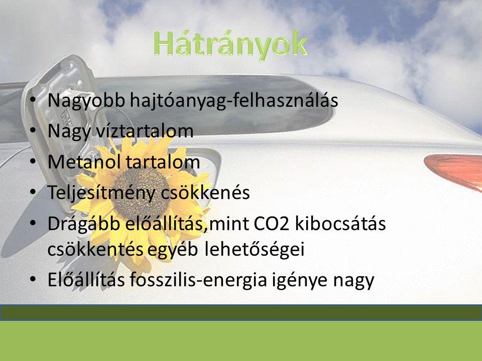 Nagyobb hajtóanyag-felhasználás Nagy víztartalom Metanol tartalom Teljesítmény csökkenés Drágább előállítás,mint CO2 kibocsátás csökkentés egyéb lehet