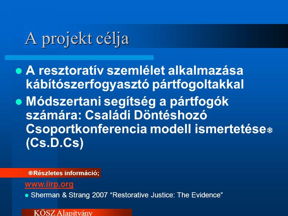 A projekt célja A resztoratív szemlélet alkalmazása kábítószerfogyasztó pártfogoltakkal Módszertani segítség a pártfogók számára: Családi Döntéshozó Csoportkonferencia modell ismertetése  (Cs.D.Cs)  Részletes információ; www.iirp.org Sherman & Strang 2007 Restorative Justice: The Evidence KÖSZ Alapítvány