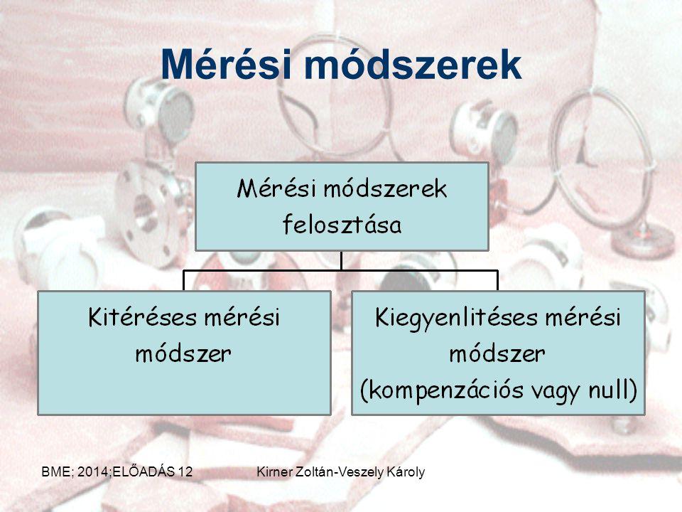 A mérések, mérőhelyek fontosabb jellemzői a megismételhetőség a reprodukálhatóság a pontosság Általános szempont BME; 2014;ELŐADÁS 12Kirner Zoltán-Ves