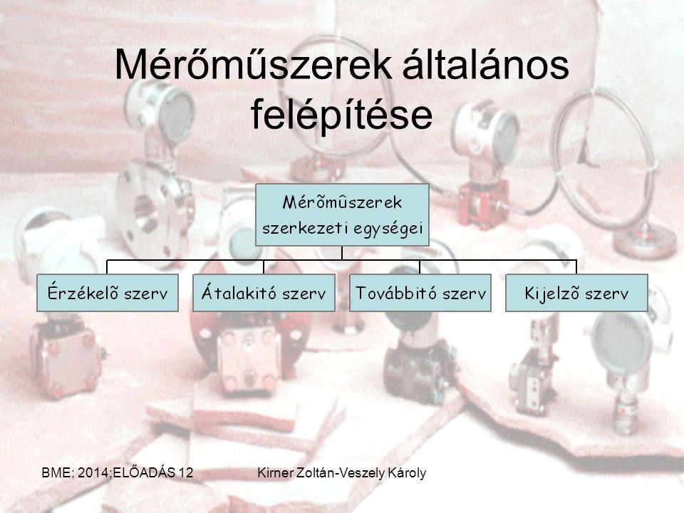 Mérési módszerek BME; 2014;ELŐADÁS 12Kirner Zoltán-Veszely Károly