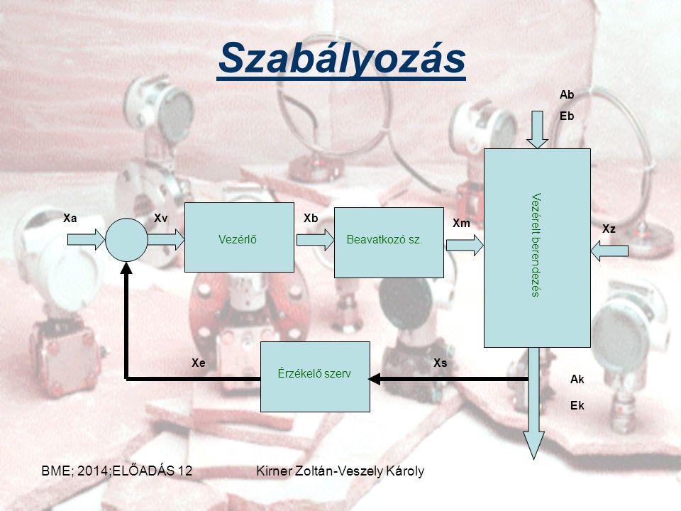 PLC-s vezérlés BME; 2014;ELŐADÁS 12Kirner Zoltán-Veszely Károly