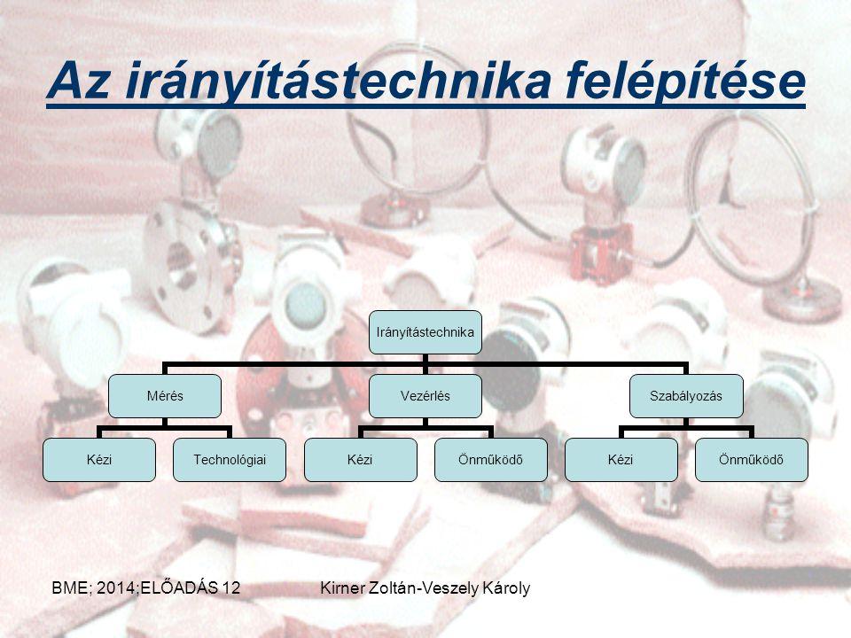 Egyedi vezérlések BME; 2014;ELŐADÁS 12Kirner Zoltán-Veszely Károly
