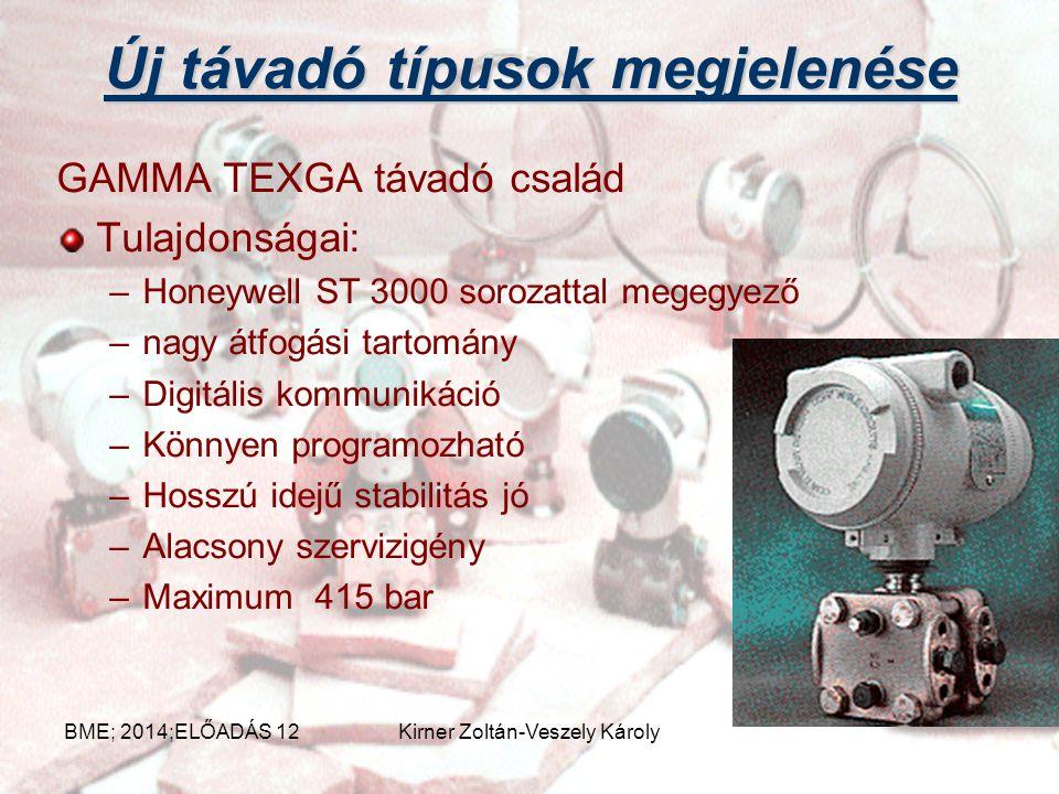 GAMMA C719 Előnyei: –olcsó ár –magyar termék Hátrányai: –Nem digitális A erőművekben a múltban elterjedt távadó típusok A erőművekben a múltban elterj