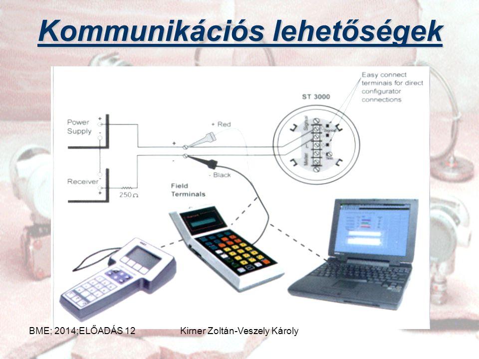 Új távadó típusok megjelenése Új távadó típusok megjelenése ROSEMOUNT távadók Nyomáskülönbség távadók - 1151 típus –HART kommunikátorral programozható