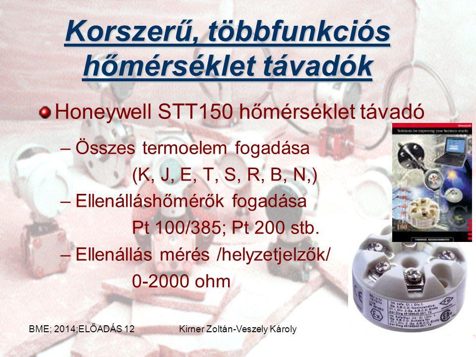 Kommunikációs lehetőségek BME; 2014;ELŐADÁS 12Kirner Zoltán-Veszely Károly