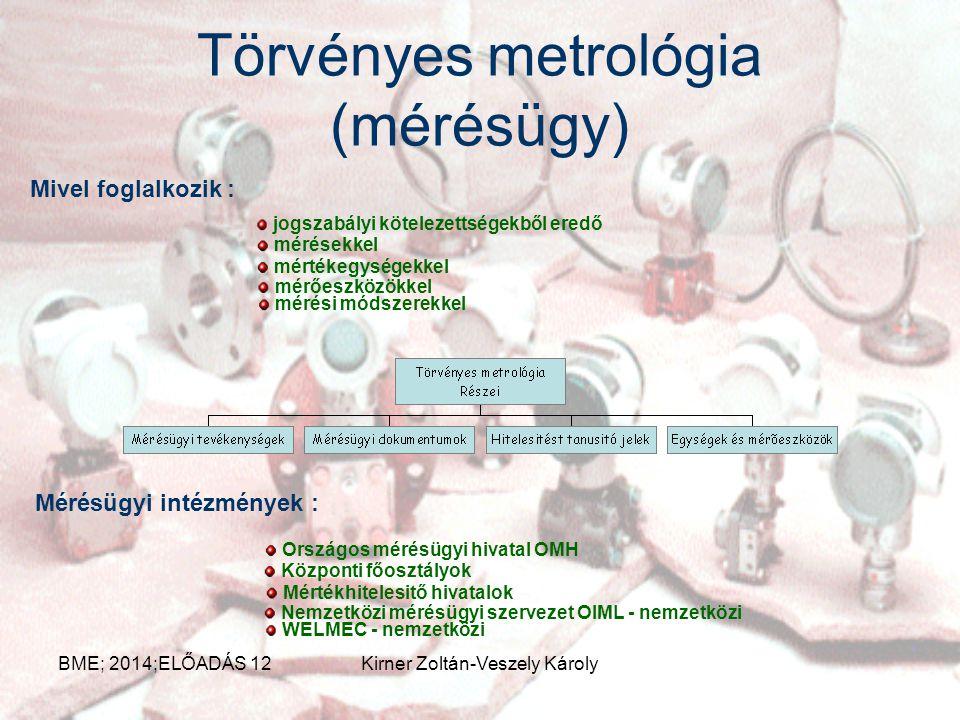 Tudományos metrológia Mivel foglalkozik : egységrendszerek elméletével méréselmélettel mérési eredmények, bizonytalanságok kiértékelésének módszereive