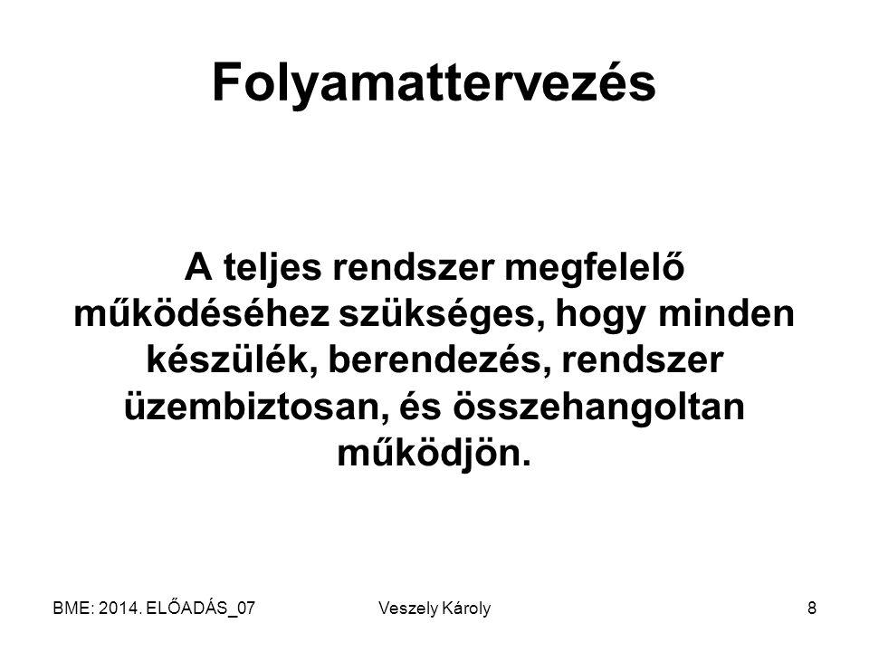 BME: 2014. ELŐADÁS_07Veszely Károly29 Pótvíz tart. Vízszint szab.