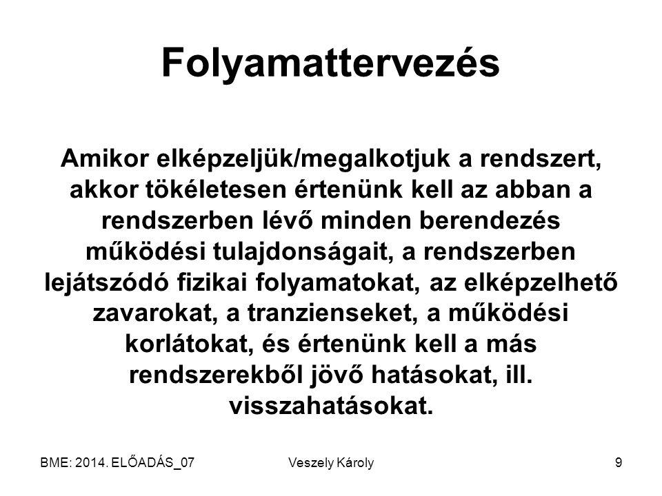 BME: 2014. ELŐADÁS_07Veszely Károly30 Pótvíz tart. Vízszint szab.