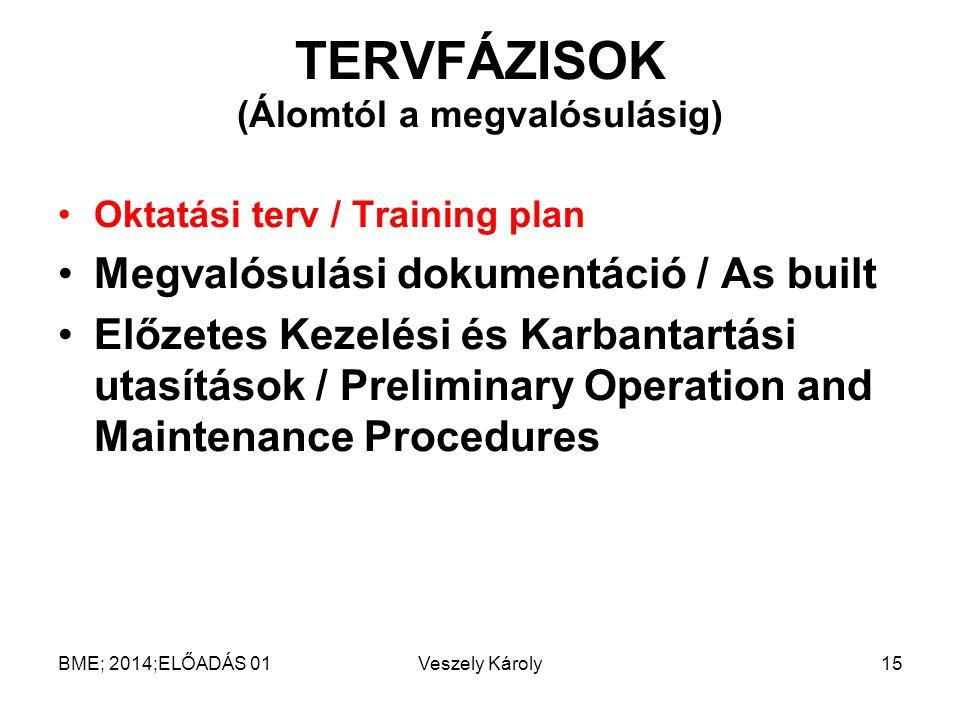 TERVFÁZISOK (Álomtól a megvalósulásig) Oktatási terv / Training plan Megvalósulási dokumentáció / As built Előzetes Kezelési és Karbantartási utasítás