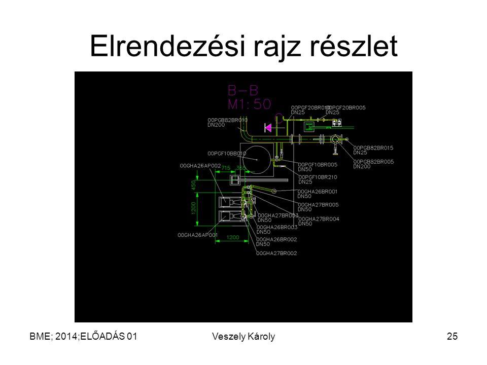 Elrendezési rajz részlet BME; 2014;ELŐADÁS 01Veszely Károly25