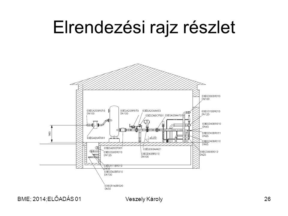 Elrendezési rajz részlet BME; 2014;ELŐADÁS 01Veszely Károly26