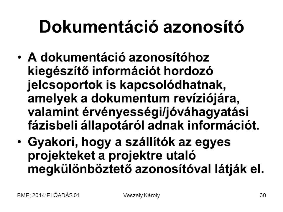 Dokumentáció azonosító A dokumentáció azonosítóhoz kiegészítő információt hordozó jelcsoportok is kapcsolódhatnak, amelyek a dokumentum revíziójára, v