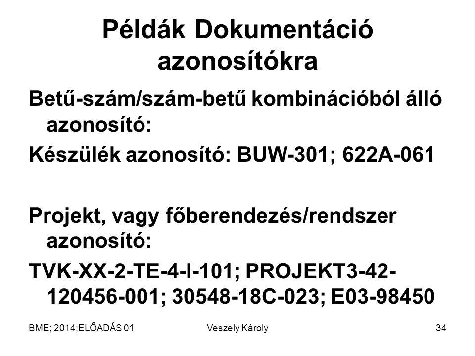 Példák Dokumentáció azonosítókra Betű-szám/szám-betű kombinációból álló azonosító: Készülék azonosító: BUW-301; 622A-061 Projekt, vagy főberendezés/re