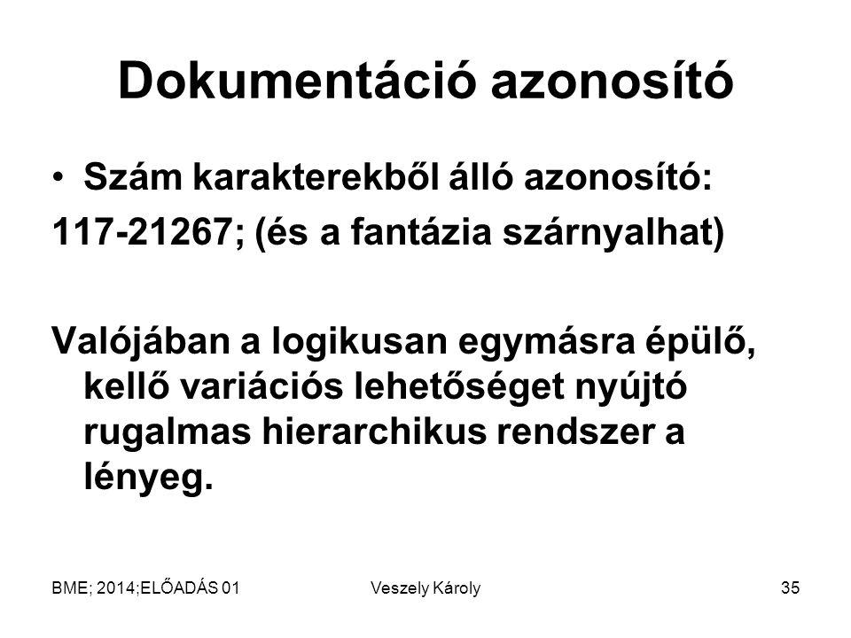 Dokumentáció azonosító Szám karakterekből álló azonosító: 117-21267; (és a fantázia szárnyalhat) Valójában a logikusan egymásra épülő, kellő variációs