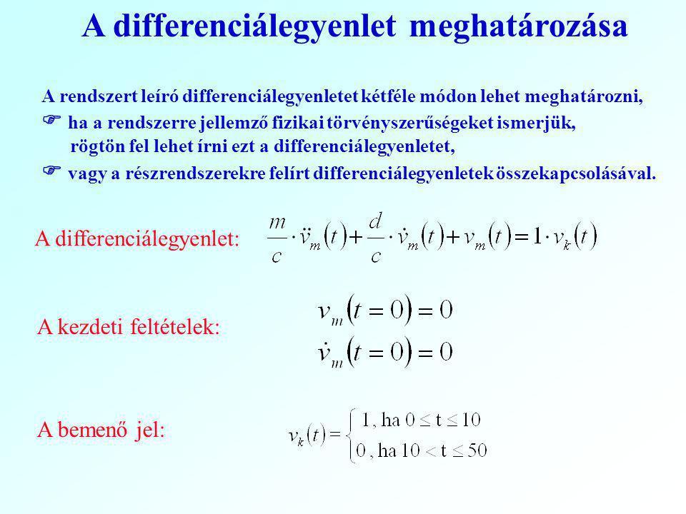 A differenciálegyenlet meghatározása A rendszert leíró differenciálegyenletet kétféle módon lehet meghatározni,  ha a rendszerre jellemző fizikai törvényszerűségeket ismerjük, rögtön fel lehet írni ezt a differenciálegyenletet,  vagy a részrendszerekre felírt differenciálegyenletek összekapcsolásával.
