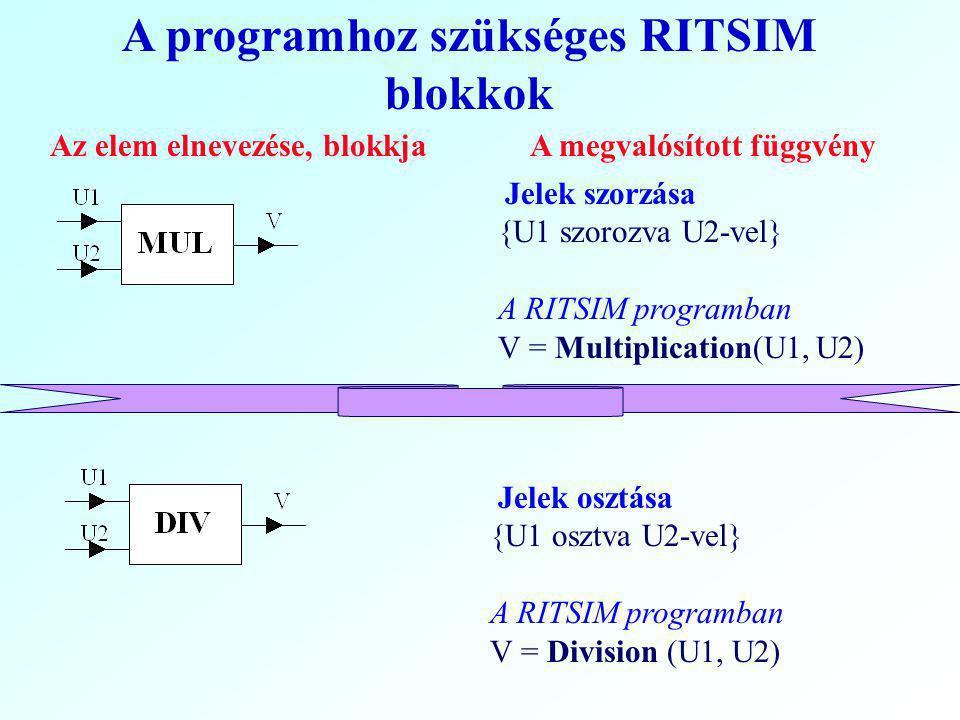 A programhoz szükséges RITSIM blokkok Az elem elnevezése, blokkjaA megvalósított függvény Jelek szorzása {U1 szorozva U2-vel} A RITSIM programban V = Multiplication(U1, U2) Jelek osztása {U1 osztva U2-vel} A RITSIM programban V = Division (U1, U2)