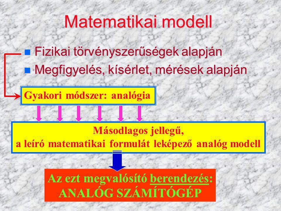 Matematikai modell n Fizikai törvényszerűségek alapján n Megfigyelés, kísérlet, mérések alapján Gyakori módszer: analógia Másodlagos jellegű, a leíró matematikai formulát leképező analóg modell Az ezt megvalósító berendezés: ANALÓG SZÁMÍTÓGÉP