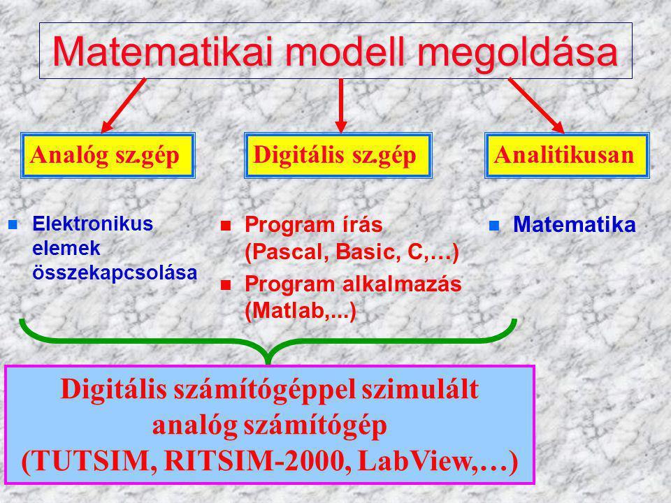 Matematikai modell megoldása n n Program írás (Pascal, Basic, C,…) n n Program alkalmazás (Matlab,...) Analóg sz.gépDigitális sz.gépAnalitikusan n Matematika n Elektronikus elemek összekapcsolása Digitális számítógéppel szimulált analóg számítógép (TUTSIM, RITSIM-2000, LabView,…)
