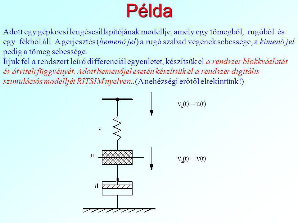 A rendszer RITSIM modellje A differenciálegyenlet: Átrendezés után: