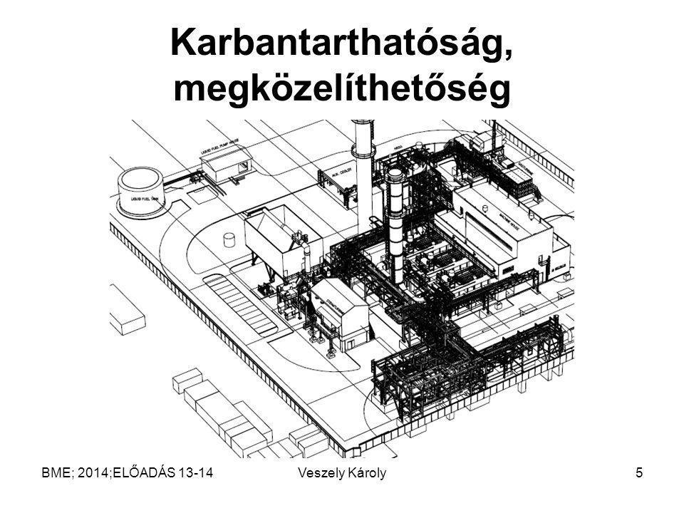 Karbantarthatóság, megközelíthetőség Veszely Károly5BME; 2014;ELŐADÁS 13-14