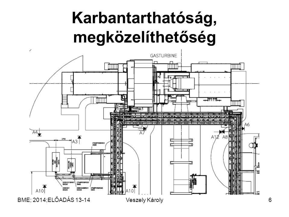 Karbantarthatóság, megközelíthetőség Veszely Károly6BME; 2014;ELŐADÁS 13-14