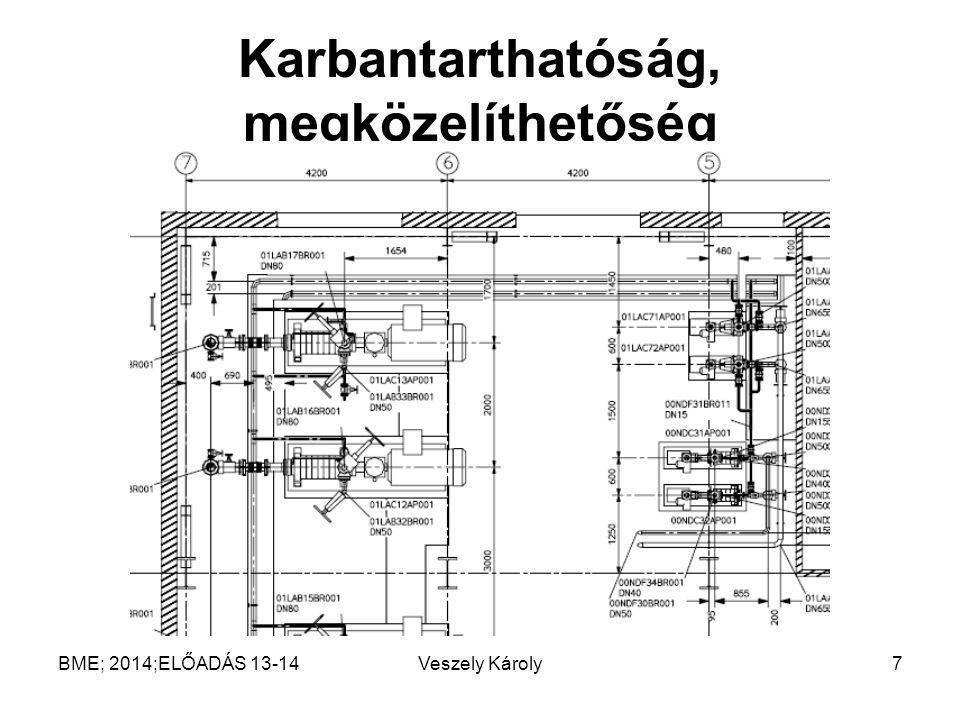 Karbantarthatóság, megközelíthetőség Veszely Károly7BME; 2014;ELŐADÁS 13-14