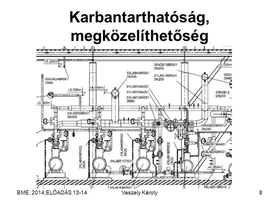 Karbantarthatóság, megközelíthetőség Veszely Károly8BME; 2014;ELŐADÁS 13-14