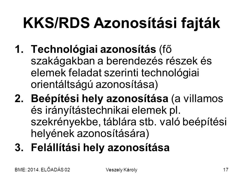 BME: 2014. ELŐADÁS 02Veszely Károly17 KKS/RDS Azonosítási fajták 1.Technológiai azonosítás (fő szakágakban a berendezés részek és elemek feladat szeri