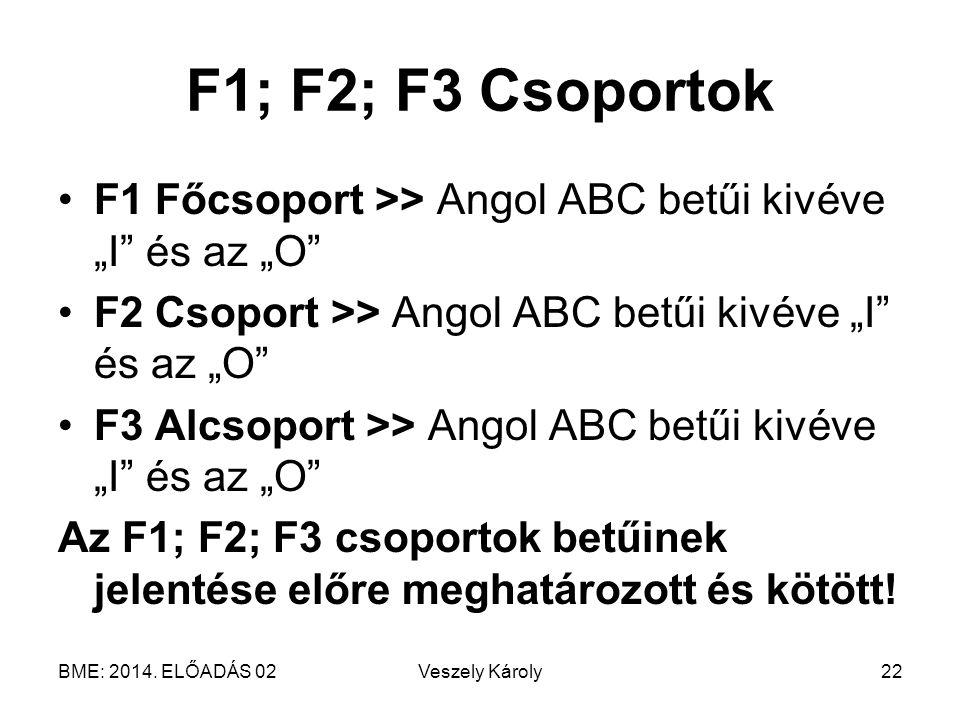"""BME: 2014. ELŐADÁS 02Veszely Károly22 F1; F2; F3 Csoportok F1 Főcsoport >> Angol ABC betűi kivéve """"I"""" és az """"O"""" F2 Csoport >> Angol ABC betűi kivéve """""""