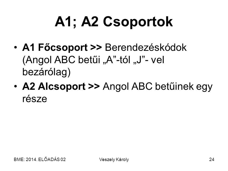 """BME: 2014. ELŐADÁS 02Veszely Károly24 A1; A2 Csoportok A1 Főcsoport >> Berendezéskódok (Angol ABC betűi """"A""""-tól """"J""""- vel bezárólag) A2 Alcsoport >> An"""