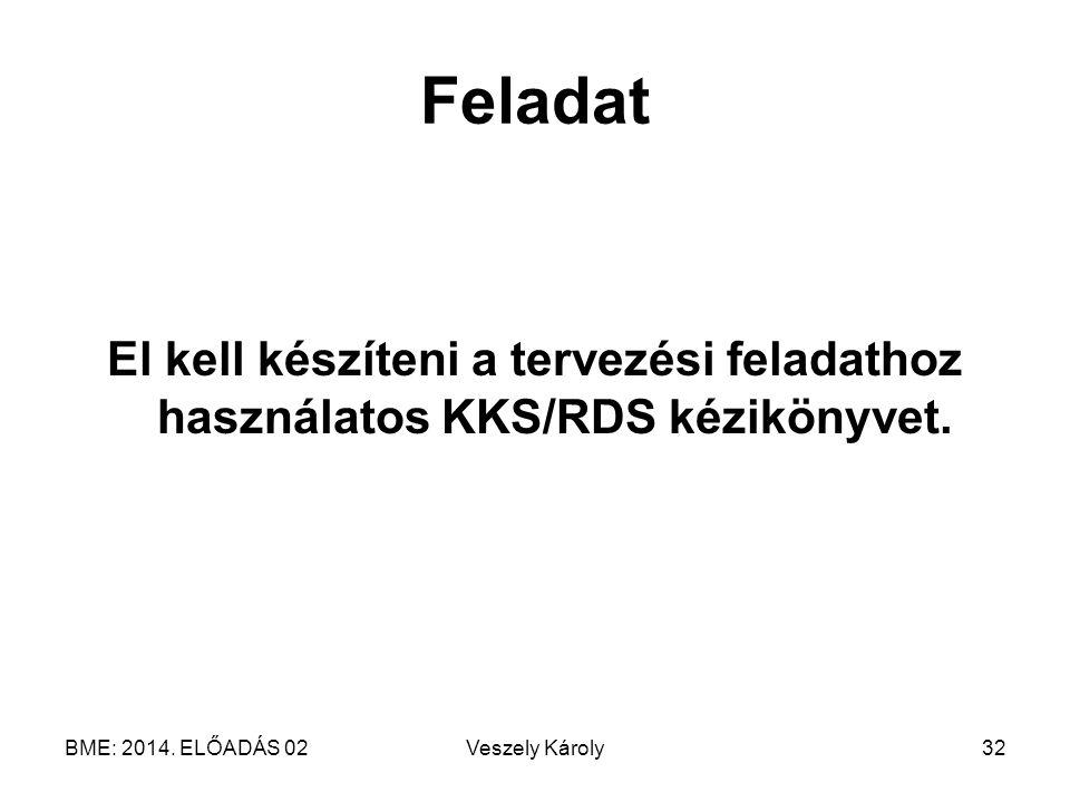 BME: 2014. ELŐADÁS 02Veszely Károly32 Feladat El kell készíteni a tervezési feladathoz használatos KKS/RDS kézikönyvet.