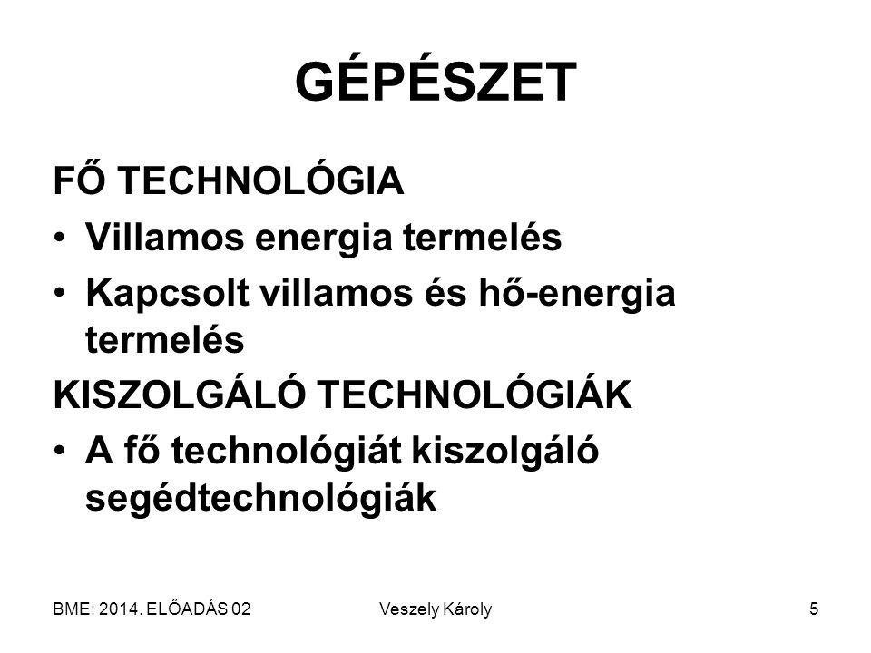 BME: 2014. ELŐADÁS 02Veszely Károly5 GÉPÉSZET FŐ TECHNOLÓGIA Villamos energia termelés Kapcsolt villamos és hő-energia termelés KISZOLGÁLÓ TECHNOLÓGIÁ