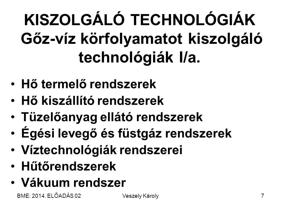 BME: 2014. ELŐADÁS 02Veszely Károly7 KISZOLGÁLÓ TECHNOLÓGIÁK Gőz-víz körfolyamatot kiszolgáló technológiák I/a. Hő termelő rendszerek Hő kiszállító re