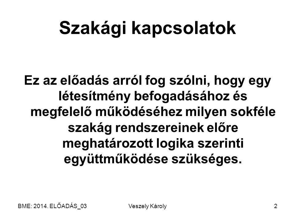 BME: 2014.ELŐADÁS_03Veszely Károly23 Szakági kapcsolatok Szakág I.Szakág II.