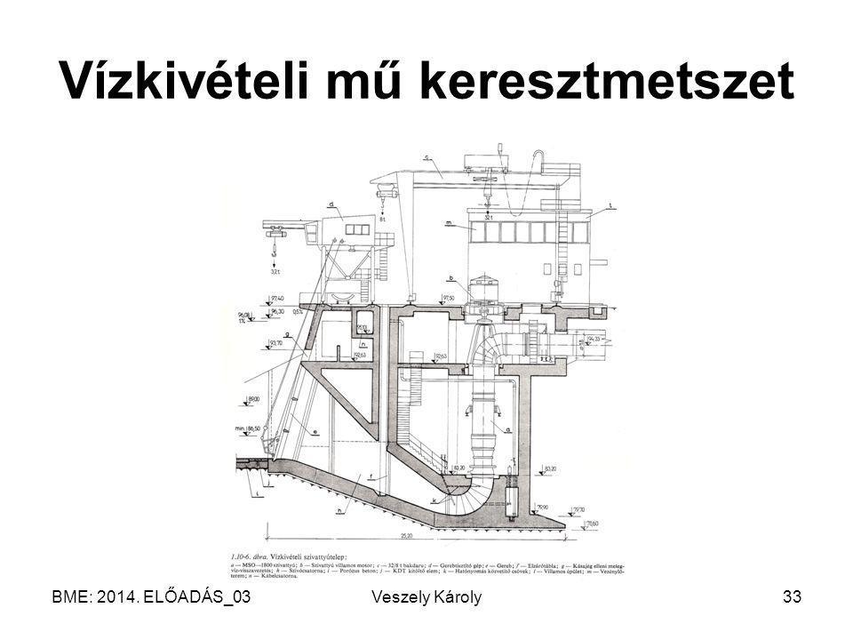 BME: 2014. ELŐADÁS_03Veszely Károly33 Vízkivételi mű keresztmetszet