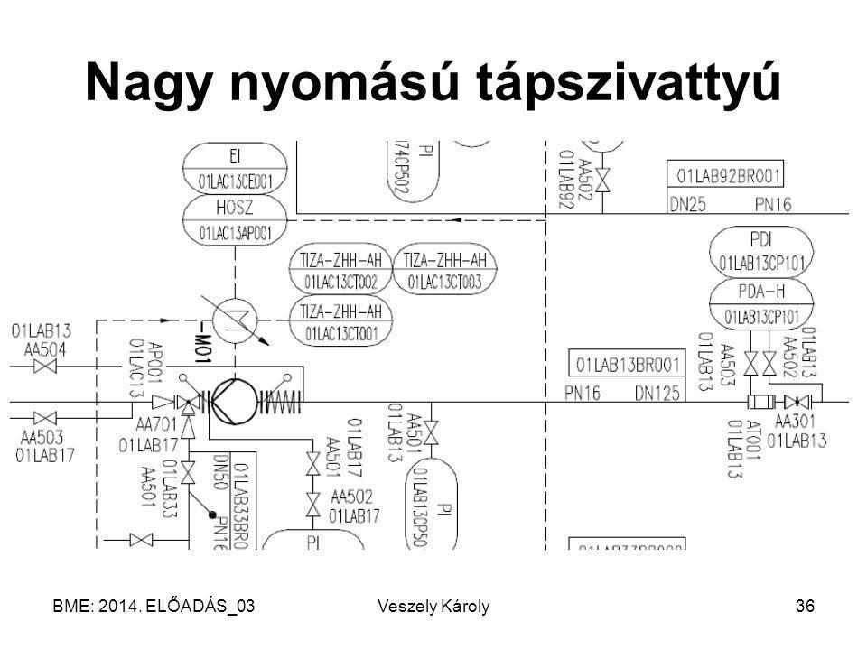 BME: 2014. ELŐADÁS_03Veszely Károly36 Nagy nyomású tápszivattyú