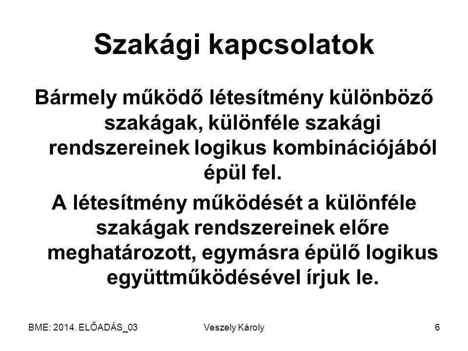 BME: 2014. ELŐADÁS_03Veszely Károly37 Táptartály szintmérés