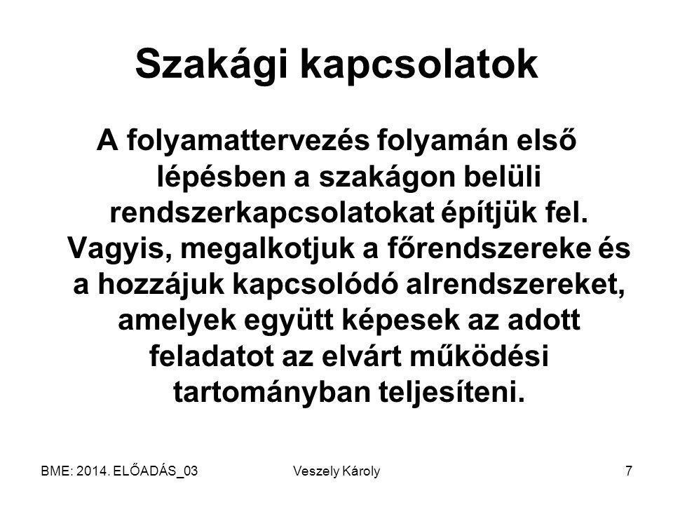 BME: 2014. ELŐADÁS_03 Veszely Károly38