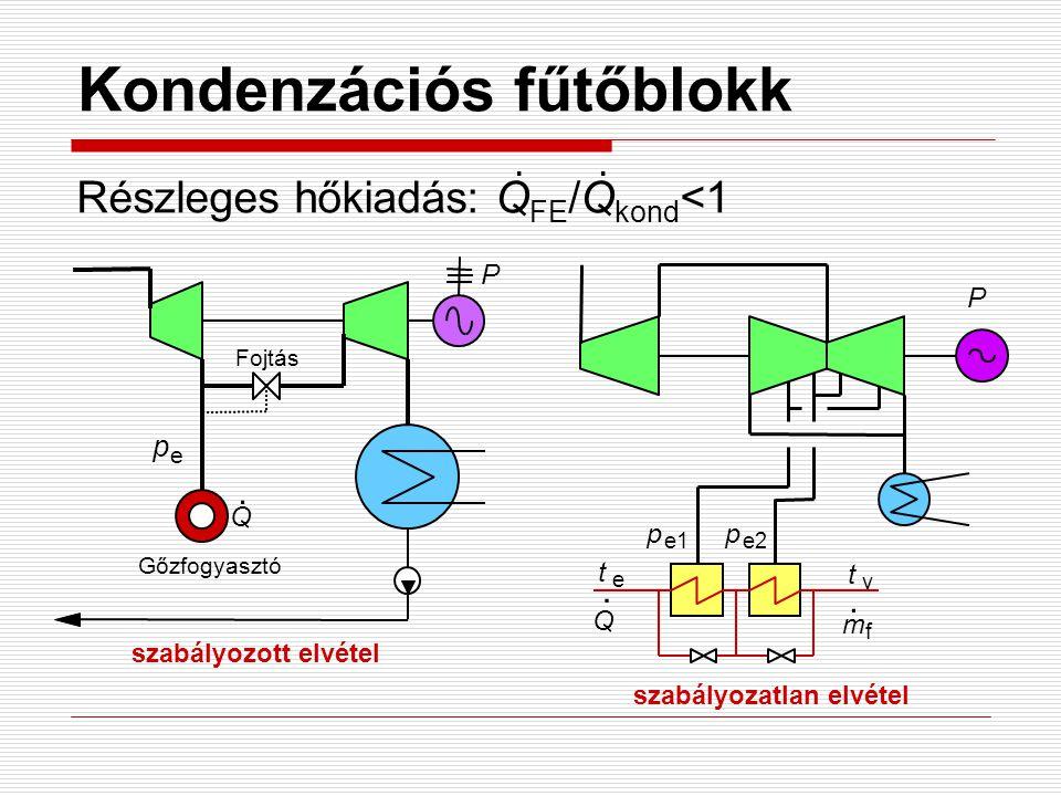 Részleges hőkiadás: Q FE /Q kond <1 Fojtás e p Gőzfogyasztó e t v t f m.