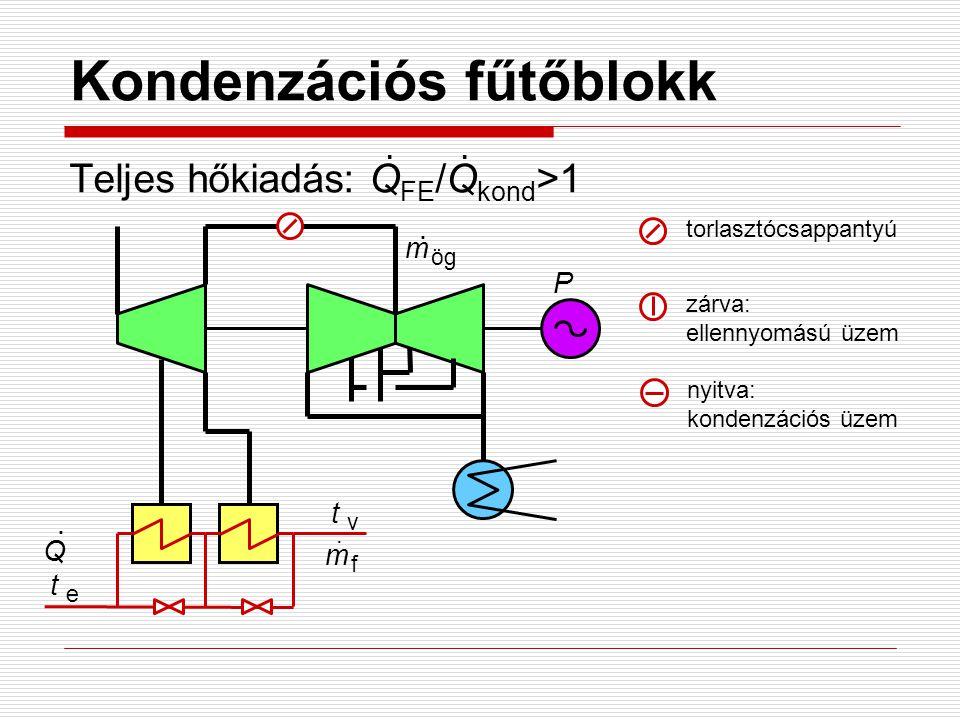 Kondenzációs fűtőblokk Teljes hőkiadás: Q FE /Q kond >1 e t v t f m.