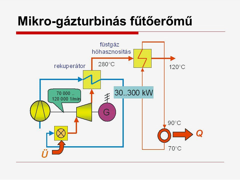 Mikro-gázturbinás fűtőerőmű