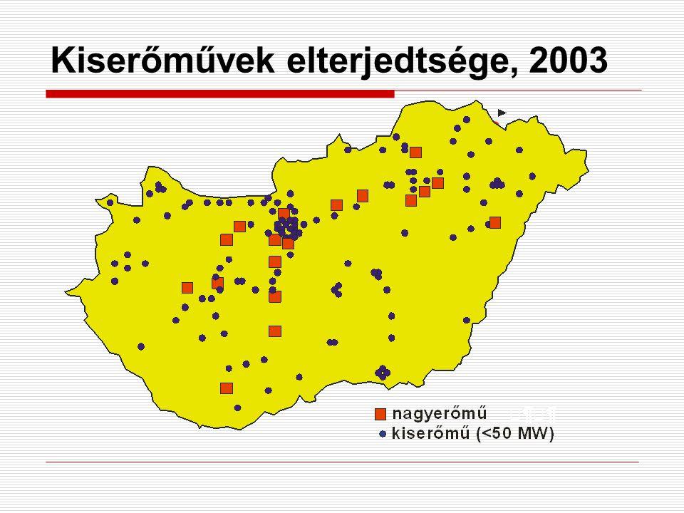 Kiserőművek elterjedtsége, 2003