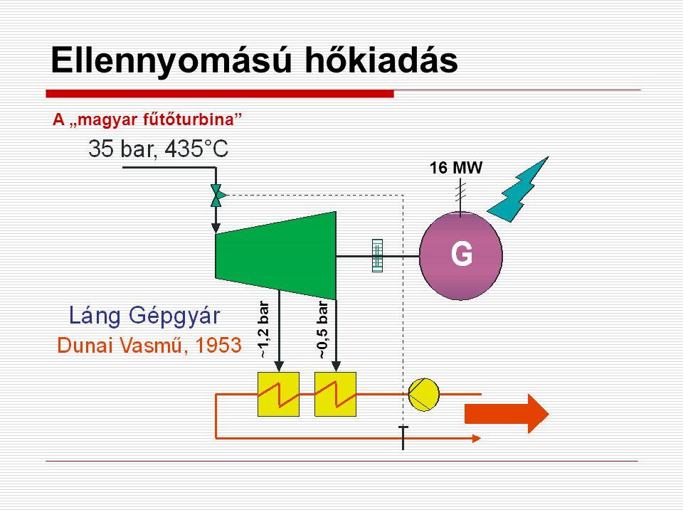 "Ellennyomású hőkiadás A ""magyar fűtőturbina ~1,2 bar~0,5 bar 16 MW"