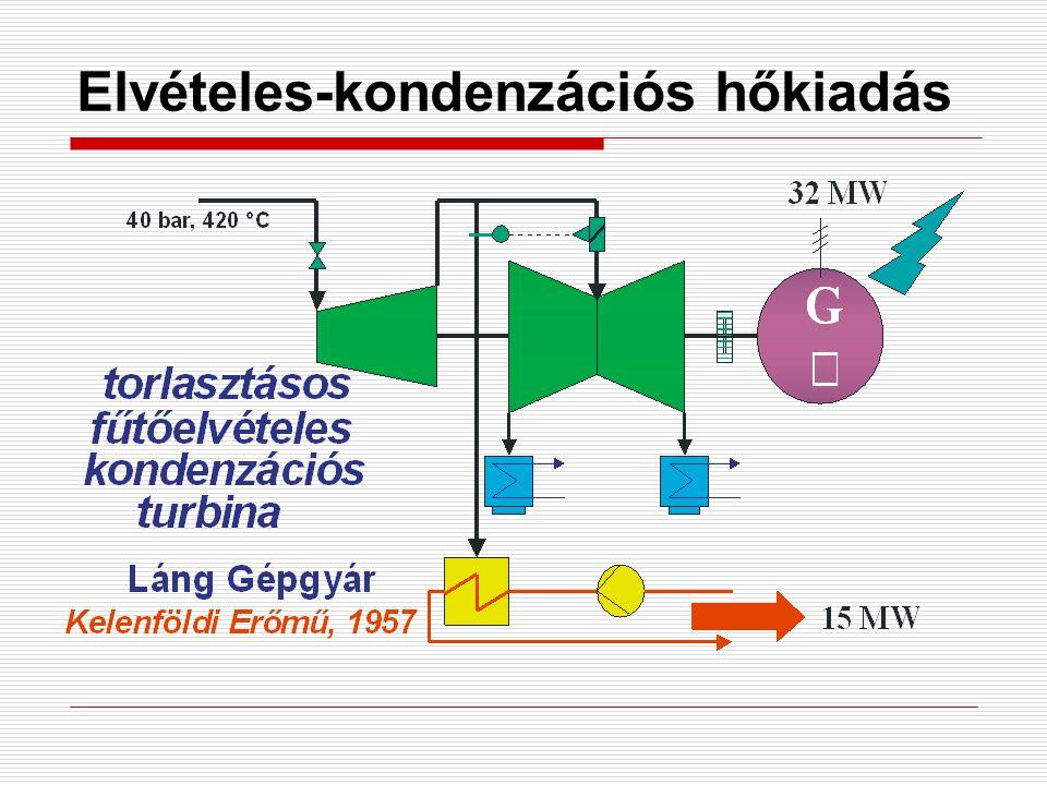 Összehasonlítás  Elvételes-kondenzációs rugalmas, hő és villamos energia széles tartományban szabályozható; fojtási veszteség, egyfokozatú vízmelegetés → alacsony hatásfok  Ellennyomású nincs fojtási veszteség rugalmatlan Továbbfejlesztés kondenzációs fűtőturbina aszimmetrikus ikeráramú fűtőturbina