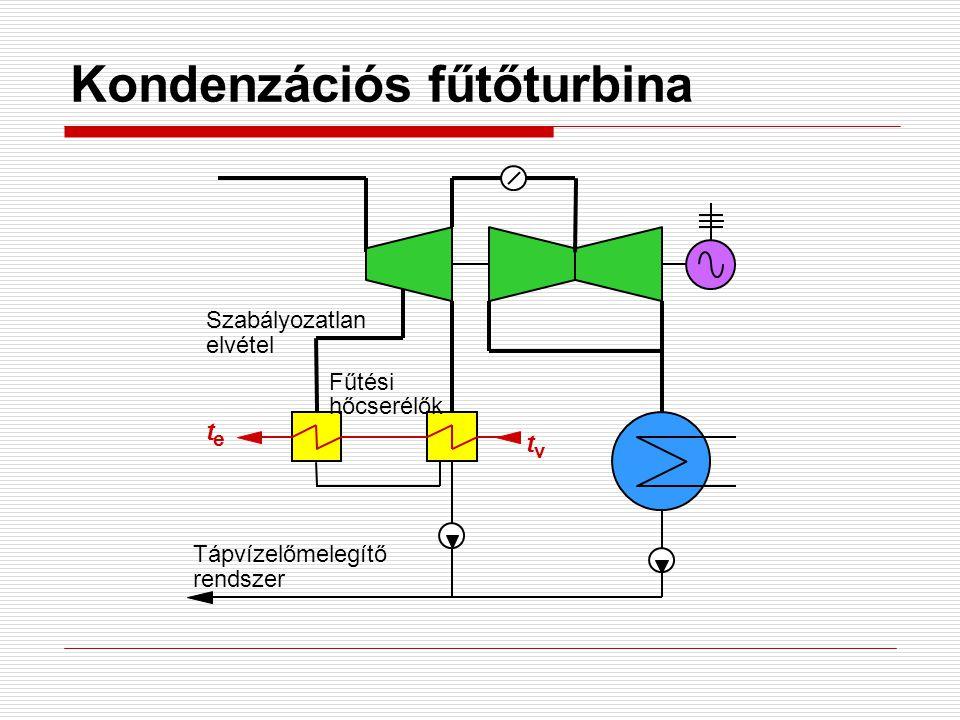 Kondenzációs fűtőturbina t e t v Fűtési hőcserélők Tápvízelőmelegítő rendszer Szabályozatlan elvétel