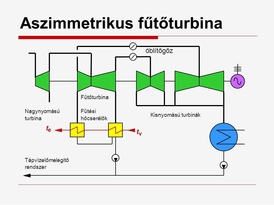 Aszimmetrikus fűtőturbina t e t v Fűtési hőcserélők Tápvízelőmelegítő rendszer Nagynyomású turbina Kisnyomású turbinák Fűtőturbina öblítőgőz